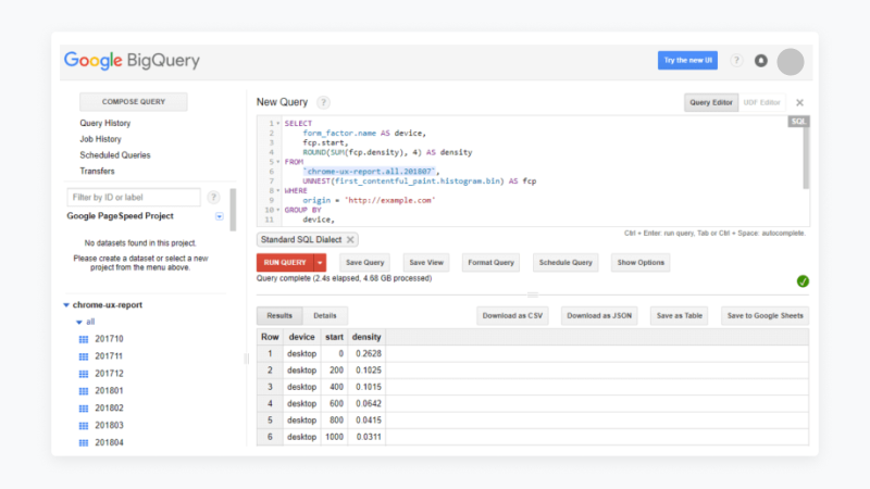 Graphic of the Google BigQuery results for amamzon.com